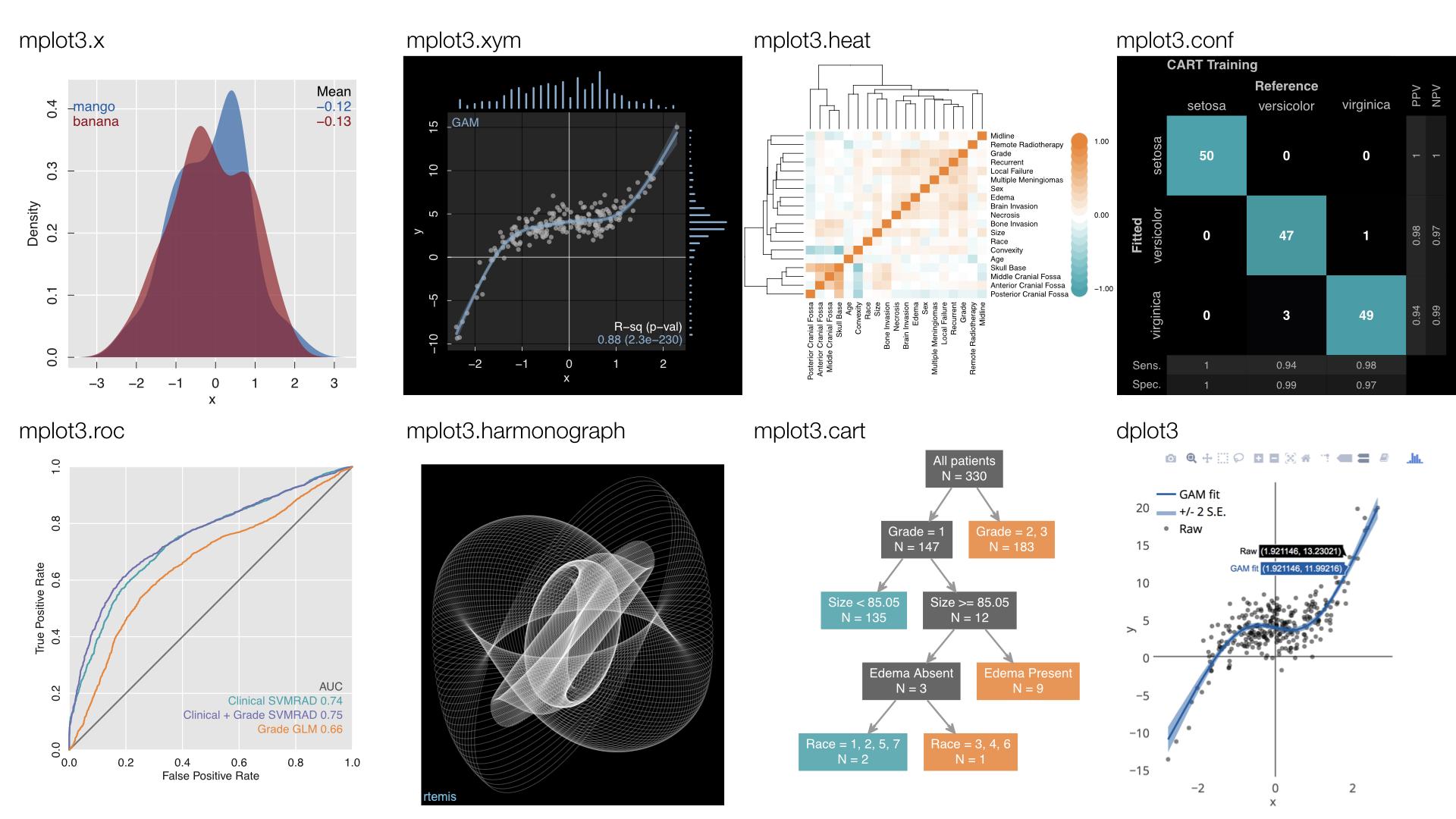 rtemis visualization